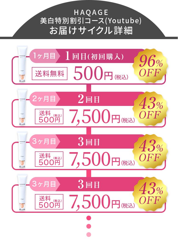 お届けサイクル紹介